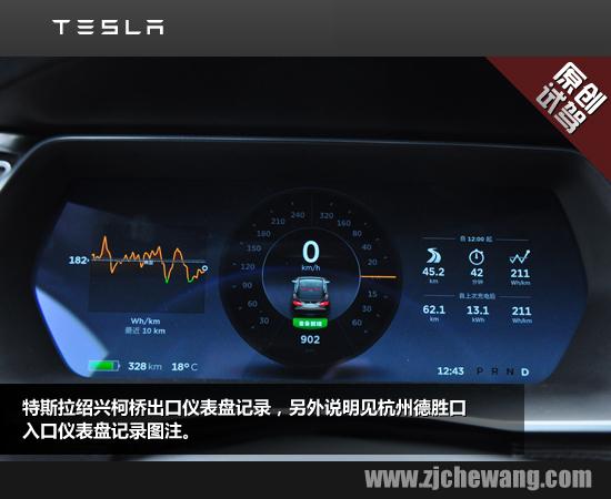 告诉你特斯拉另一个真实的续航里程 杭甬高速试驾MODEL S P85高清图片